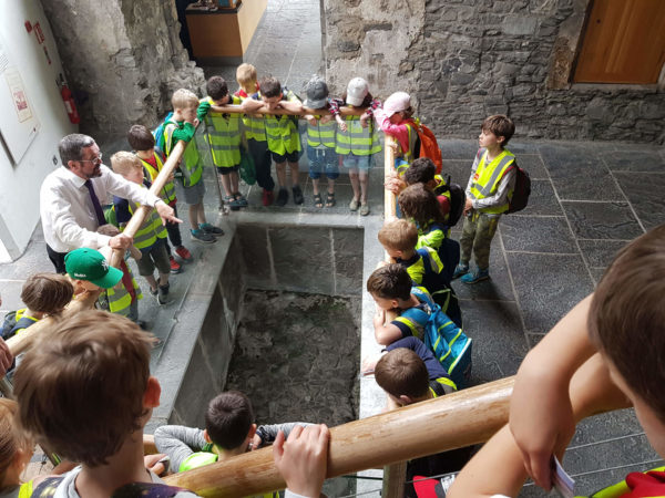 visiting historical sites children camps